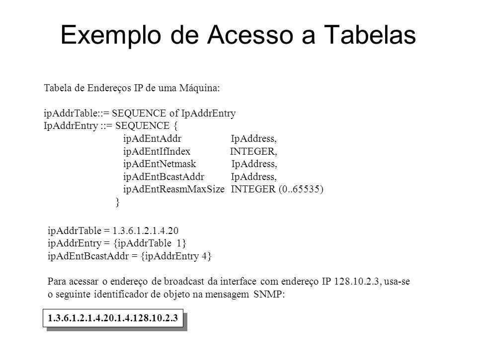 Exemplo de Acesso a Tabelas Tabela de Endereços IP de uma Máquina: ipAddrTable::= SEQUENCE of IpAddrEntry IpAddrEntry ::= SEQUENCE { ipAdEntAddr IpAdd