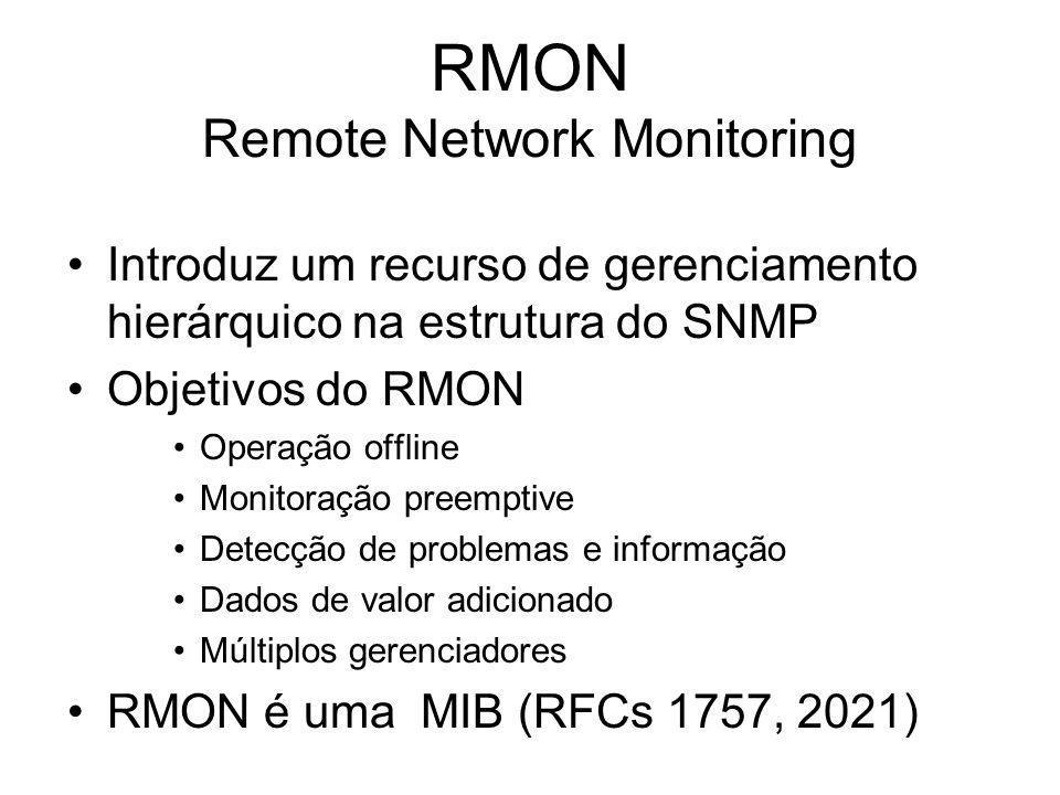 RMON Remote Network Monitoring Introduz um recurso de gerenciamento hierárquico na estrutura do SNMP Objetivos do RMON Operação offline Monitoração pr