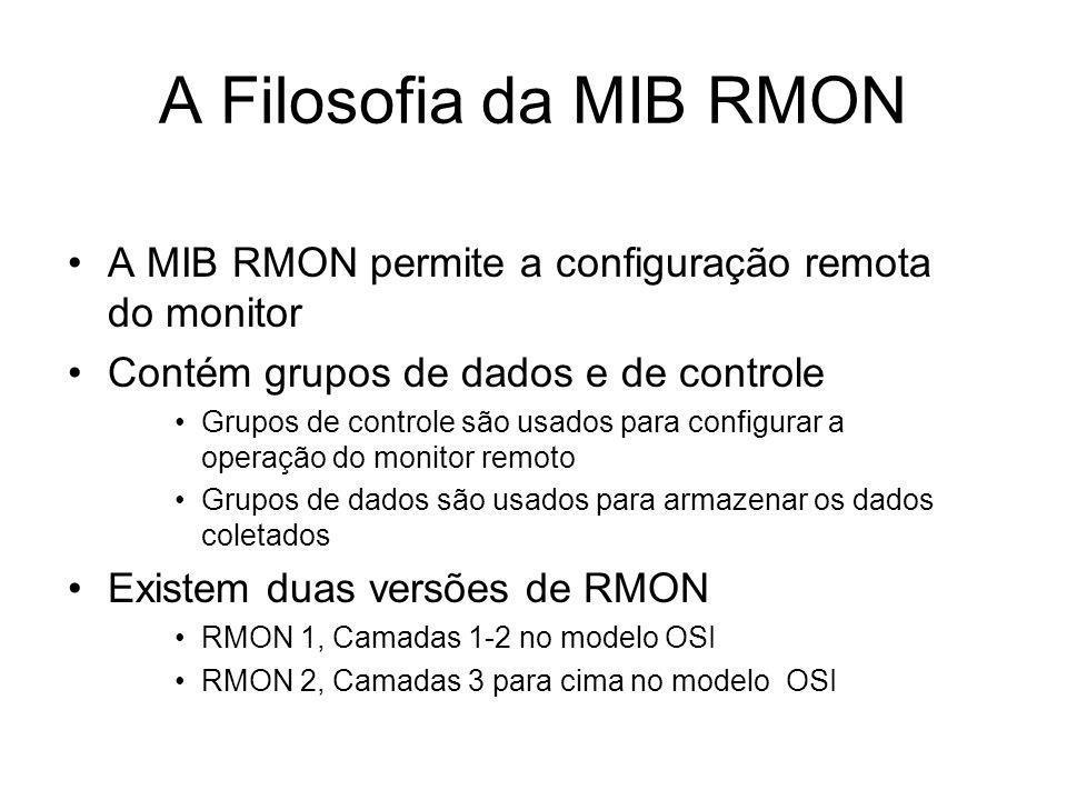 A Filosofia da MIB RMON A MIB RMON permite a configuração remota do monitor Contém grupos de dados e de controle Grupos de controle são usados para co
