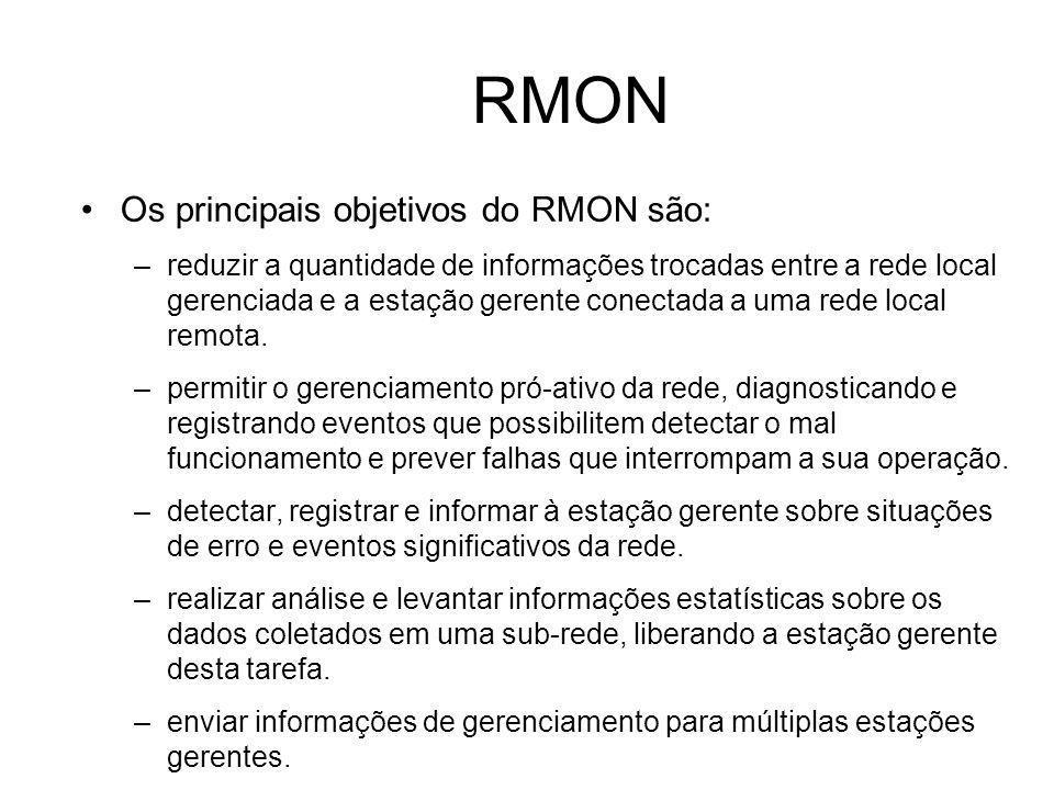 Os principais objetivos do RMON são: –reduzir a quantidade de informações trocadas entre a rede local gerenciada e a estação gerente conectada a uma r