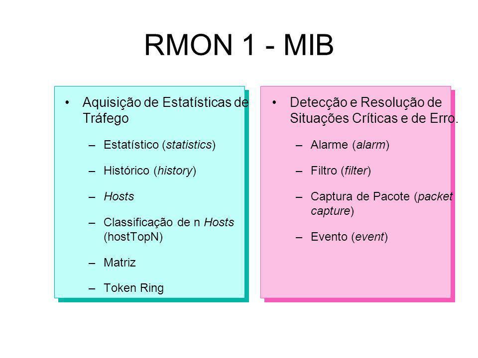 RMON 1 - MIB Aquisição de Estatísticas de Tráfego –Estatístico (statistics) –Histórico (history) –Hosts –Classificação de n Hosts (hostTopN) –Matriz –