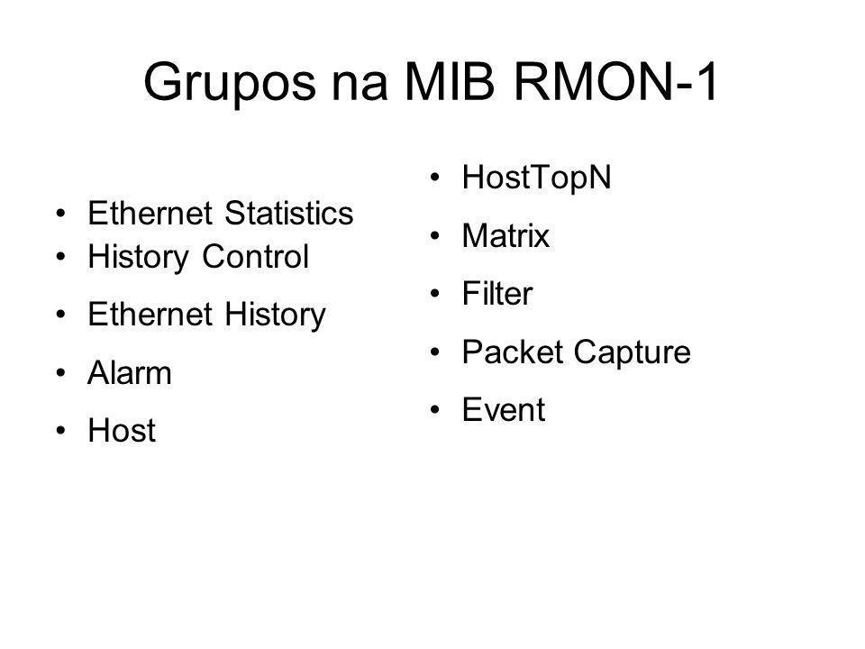 Grupos na MIB RMON-1 Ethernet Statistics History Control Ethernet History Alarm Host HostTopN Matrix Filter Packet Capture Event