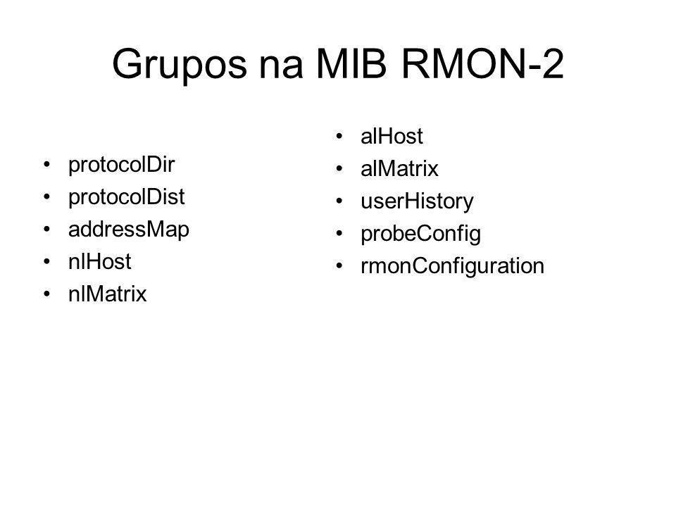 Grupos na MIB RMON-2 protocolDir protocolDist addressMap nlHost nlMatrix alHost alMatrix userHistory probeConfig rmonConfiguration
