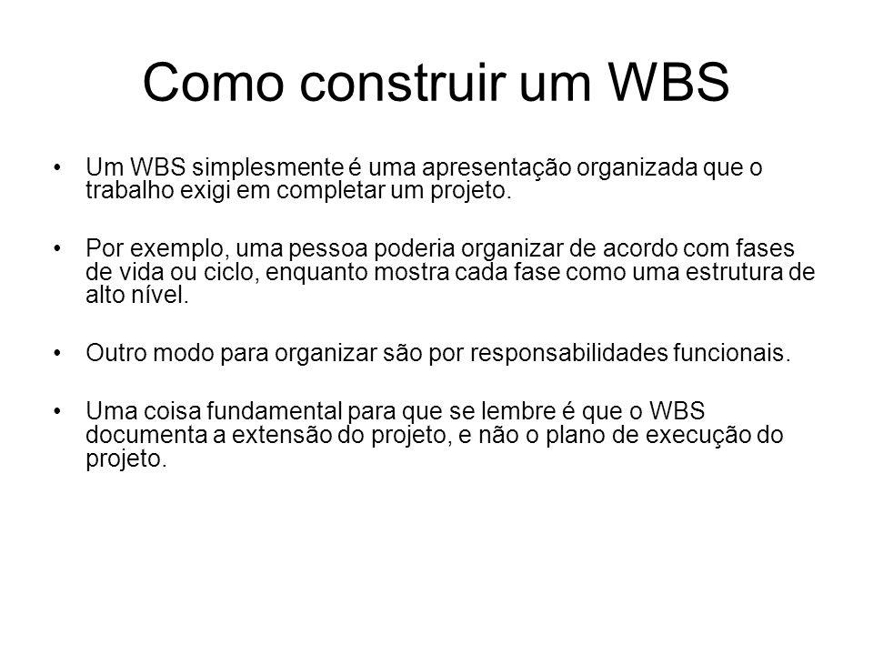 Como construir um WBS Um WBS simplesmente é uma apresentação organizada que o trabalho exigi em completar um projeto. Por exemplo, uma pessoa poderia