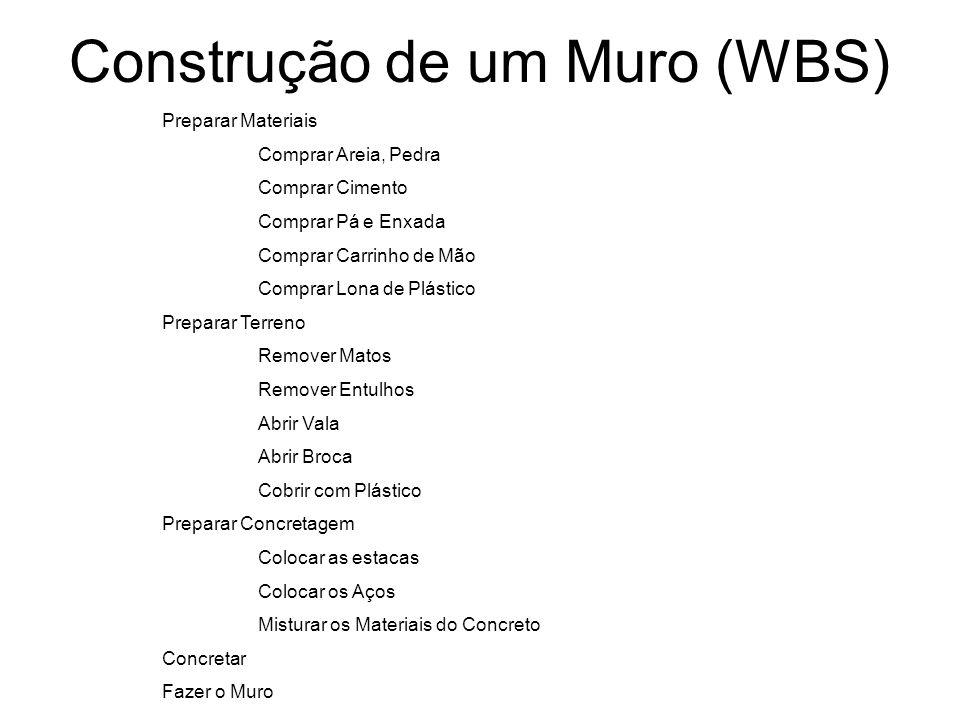 Construção de um Muro (WBS) Preparar Materiais Comprar Areia, Pedra Comprar Cimento Comprar Pá e Enxada Comprar Carrinho de Mão Comprar Lona de Plásti