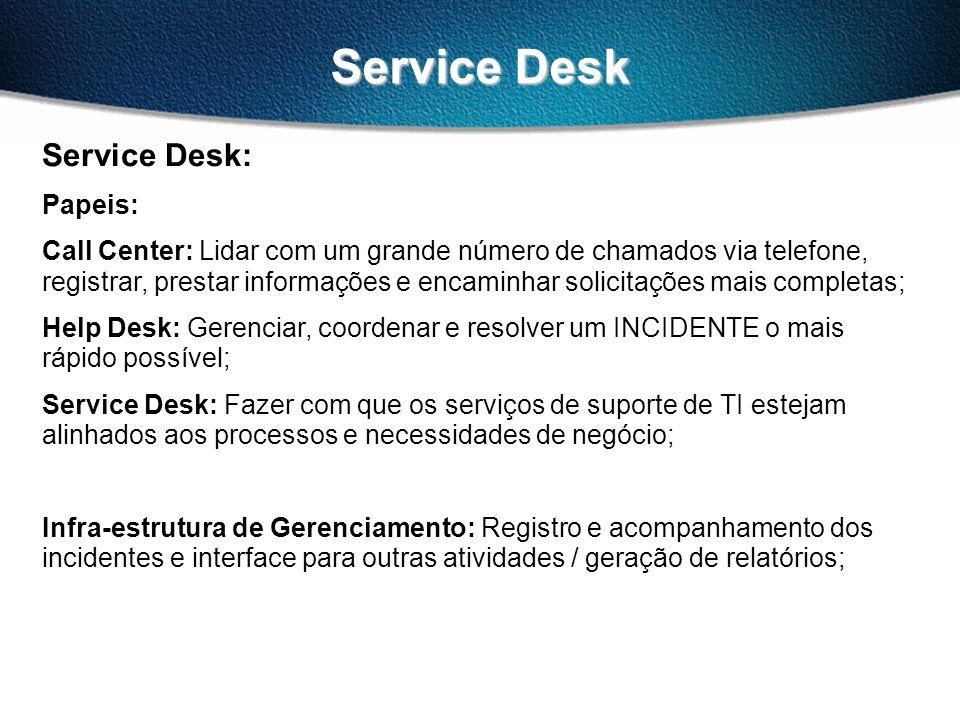 Service Desk Service Desk: Papeis: Call Center: Lidar com um grande número de chamados via telefone, registrar, prestar informações e encaminhar solicitações mais completas; Help Desk: Gerenciar, coordenar e resolver um INCIDENTE o mais rápido possível; Service Desk: Fazer com que os serviços de suporte de TI estejam alinhados aos processos e necessidades de negócio; Infra-estrutura de Gerenciamento: Registro e acompanhamento dos incidentes e interface para outras atividades / geração de relatórios;