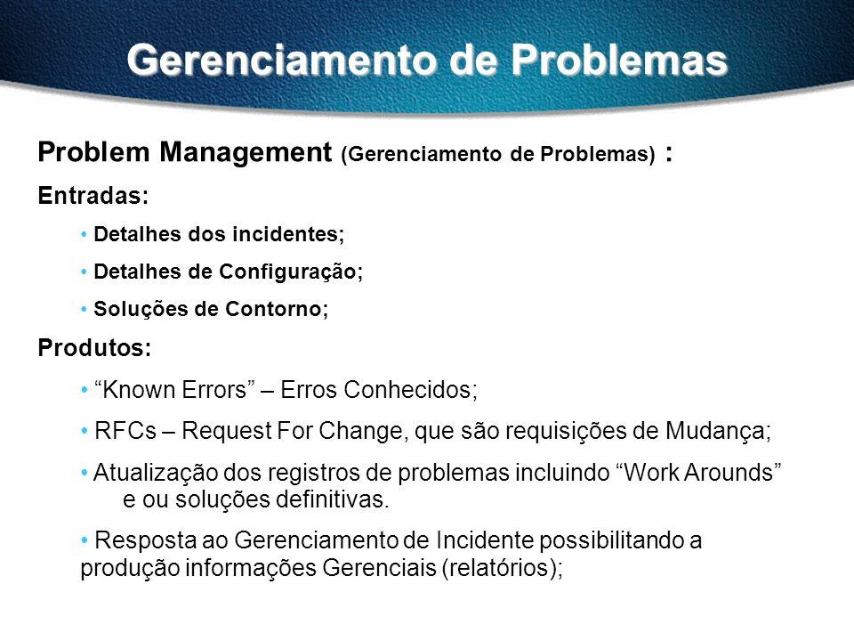 Gerenciamento de Problemas Problem Management (Gerenciamento de Problemas) : Entradas: Detalhes dos incidentes; Detalhes de Configuração; Soluções de