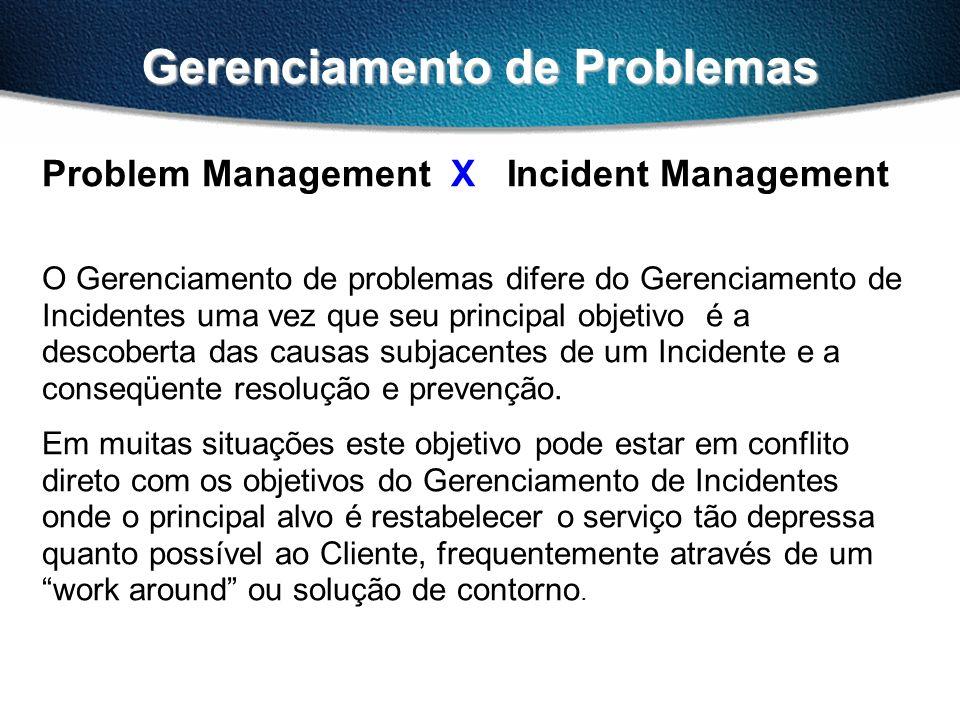 Gerenciamento de Problemas Problem Management X Incident Management O Gerenciamento de problemas difere do Gerenciamento de Incidentes uma vez que seu principal objetivo é a descoberta das causas subjacentes de um Incidente e a conseqüente resolução e prevenção.