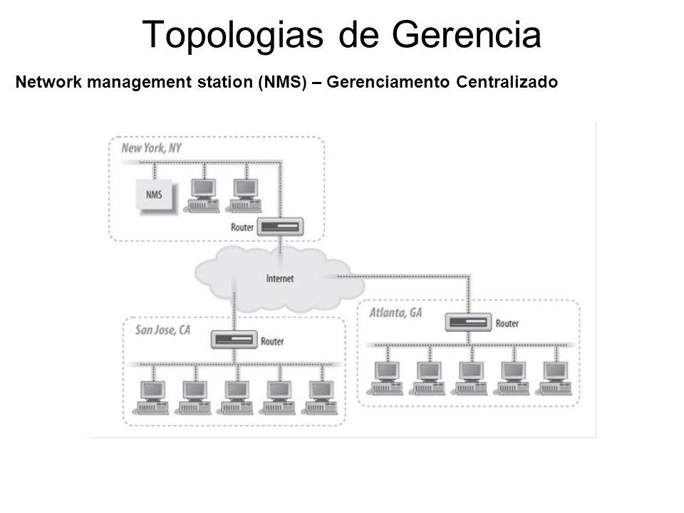 Topologias de Gerencia Network management station (NMS) – Gerenciamento Centralizado
