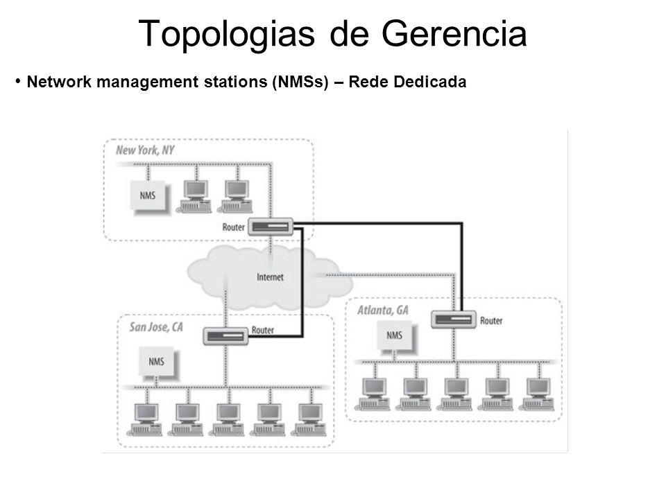 Topologias de Gerencia Network management stations (NMSs) – Rede Dedicada