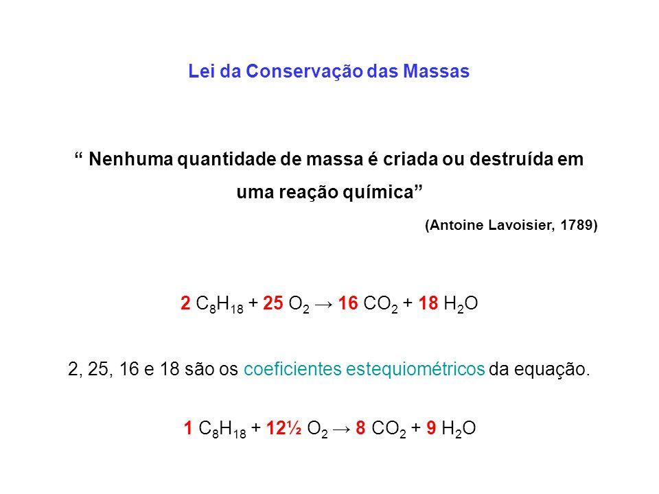 Lei da Conservação das Massas Nenhuma quantidade de massa é criada ou destruída em uma reação química (Antoine Lavoisier, 1789) 2 C 8 H 18 + 25 O 2 16