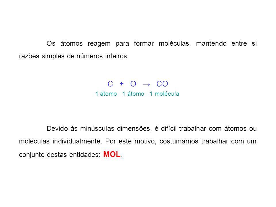 Os átomos reagem para formar moléculas, mantendo entre si razões simples de números inteiros. C + O CO 1 átomo 1 átomo 1 molécula Devido às minúsculas