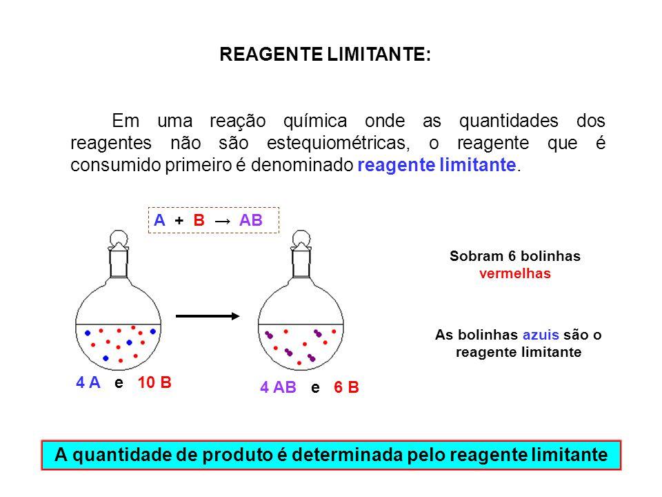 REAGENTE LIMITANTE: Em uma reação química onde as quantidades dos reagentes não são estequiométricas, o reagente que é consumido primeiro é denominado