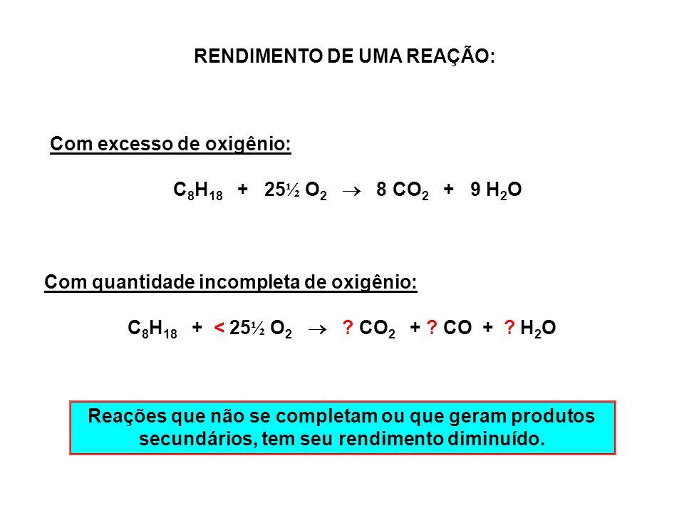 RENDIMENTO DE UMA REAÇÃO: Com excesso de oxigênio: C 8 H 18 + 25 ½ O 2 8 CO 2 + 9 H 2 O Com quantidade incompleta de oxigênio: C 8 H 18 + < 25 ½ O 2 ?