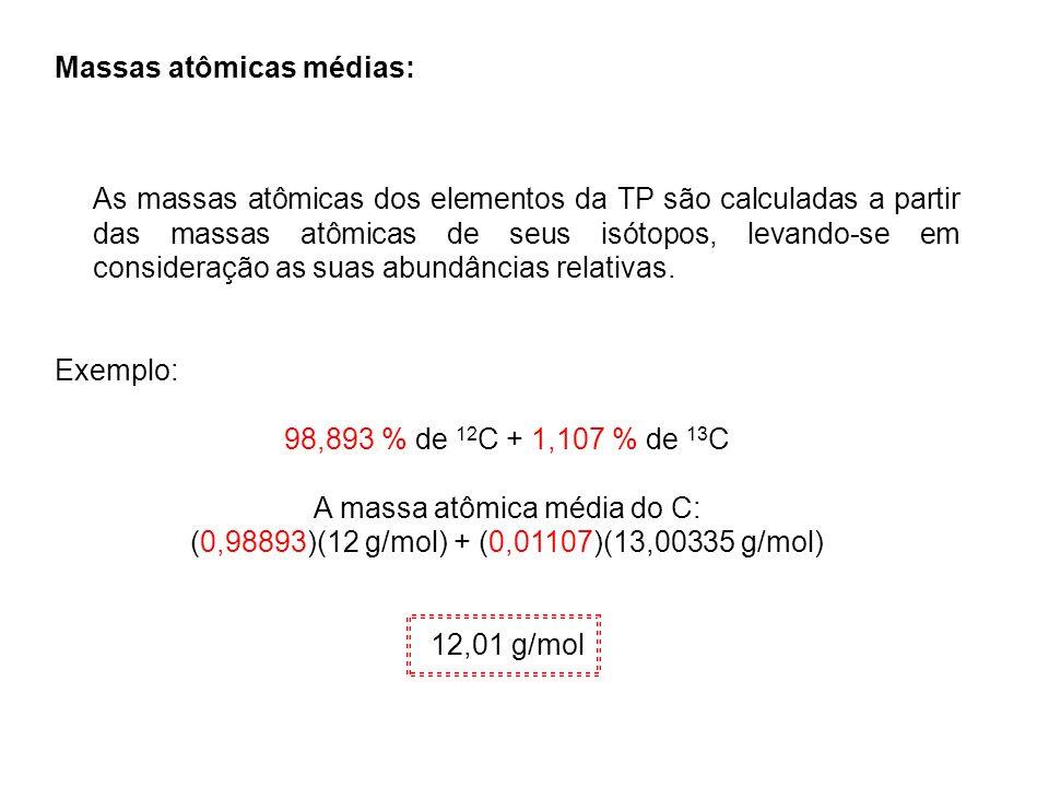Massas atômicas médias: As massas atômicas dos elementos da TP são calculadas a partir das massas atômicas de seus isótopos, levando-se em consideraçã