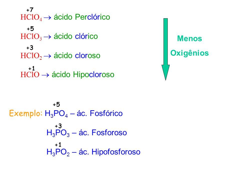 HClO 4 ácido Perclórico HClO 3 ácido clórico HClO 2 ácido cloroso HClO ácido Hipocloroso Menos Oxigênios Exemplo: H 3 PO 4 – ác. Fosfórico H 3 PO 3 –