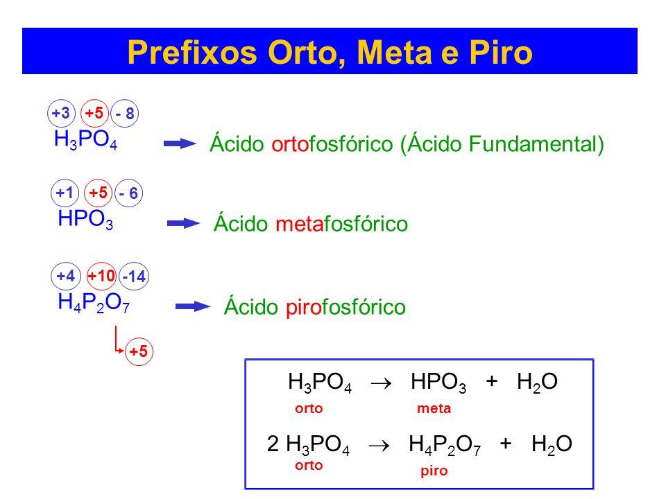 Prefixos Orto, Meta e Piro H 3 PO 4 +3+5 Ácido ortofosfórico (Ácido Fundamental) - 8 HPO 3 +1+5 Ácido metafosfórico - 6 H4P2O7H4P2O7 +4+10 Ácido pirof