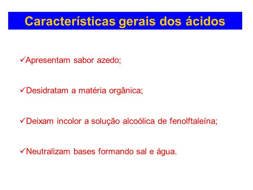 Características gerais dos ácidos Apresentam sabor azedo; Desidratam a matéria orgânica; Deixam incolor a solução alcoólica de fenolftaleína; Neutrali