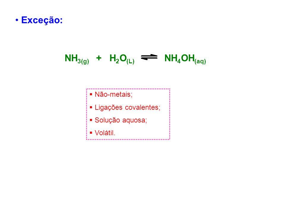 NH 3(g) + H 2 O (L) NH 4 OH (aq) Não-metais; Ligações covalentes; Solução aquosa; Volátil. Exceção: