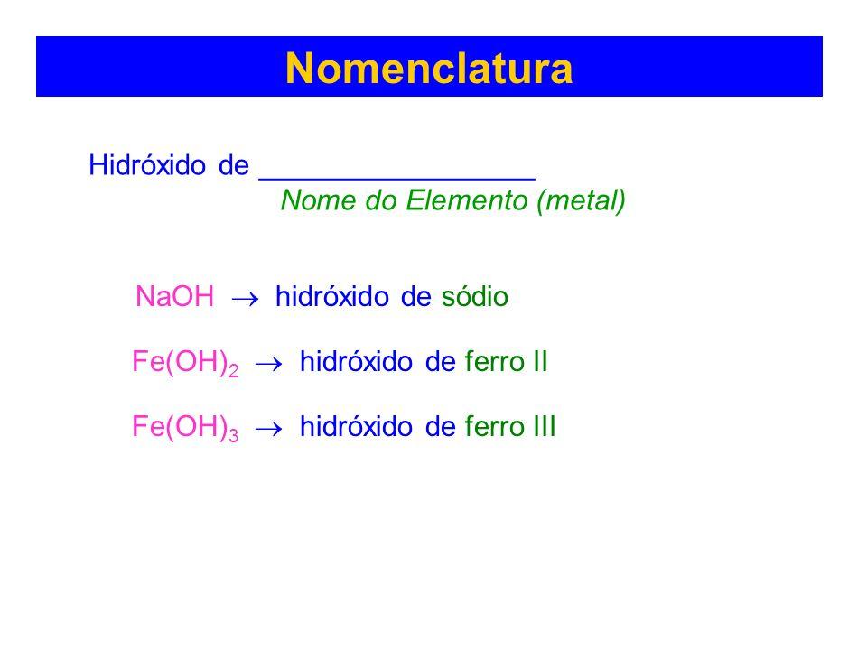 Nomenclatura Hidróxido de _________________ Nome do Elemento (metal) NaOH hidróxido de sódio Fe(OH) 2 hidróxido de ferro II Fe(OH) 3 hidróxido de ferr