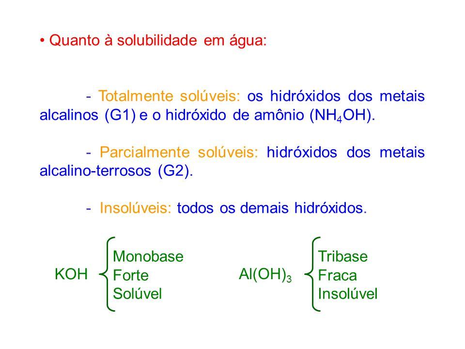 Quanto à solubilidade em água: - Totalmente solúveis: os hidróxidos dos metais alcalinos (G1) e o hidróxido de amônio (NH 4 OH). - Parcialmente solúve