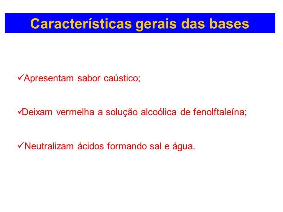 Características gerais das bases Apresentam sabor caústico; Deixam vermelha a solução alcoólica de fenolftaleína; Neutralizam ácidos formando sal e ág