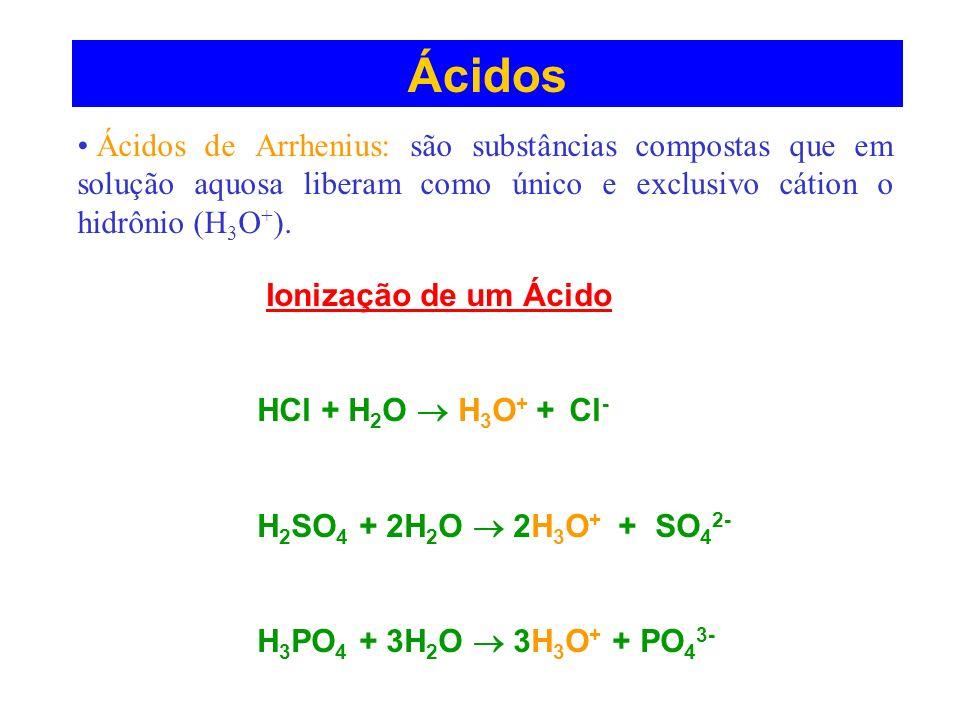 Ácidos Ácidos de Arrhenius: são substâncias compostas que em solução aquosa liberam como único e exclusivo cátion o hidrônio (H 3 O + ). Ionização de