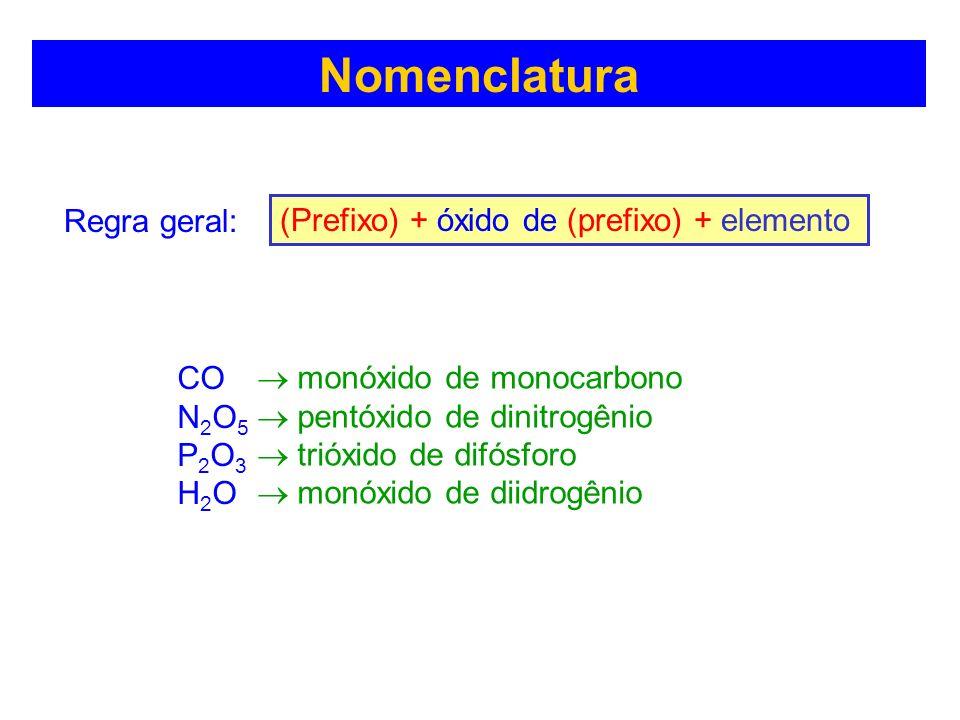 Nomenclatura Regra geral: (Prefixo) + óxido de (prefixo) + elemento CO N 2 O 5 P 2 O 3 H 2 O monóxido de monocarbono pentóxido de dinitrogênio trióxid