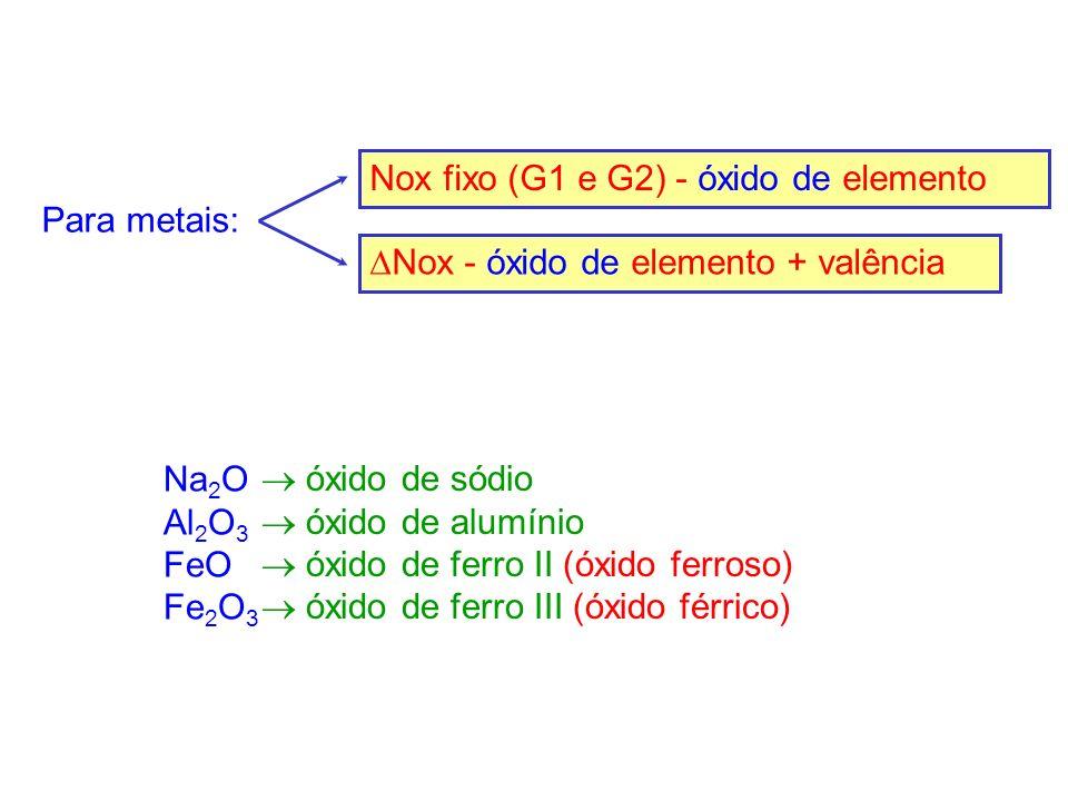 Para metais: Nox fixo (G1 e G2) - óxido de elemento Nox - óxido de elemento + valência Na 2 O Al 2 O 3 FeO Fe 2 O 3 óxido de sódio óxido de alumínio ó