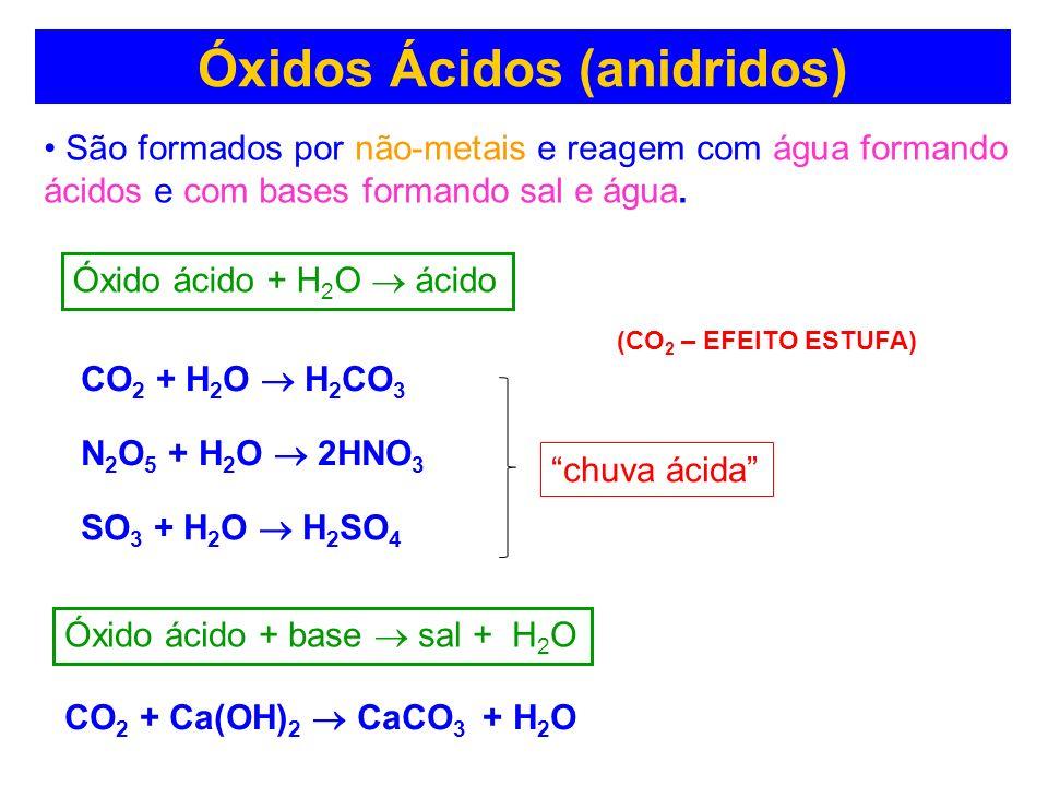 Óxidos Ácidos (anidridos) São formados por não-metais e reagem com água formando ácidos e com bases formando sal e água. CO 2 + H 2 O H 2 CO 3 N 2 O 5