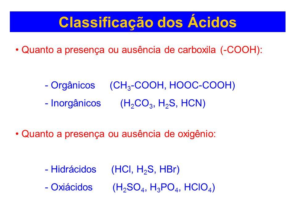 Classificação dos Ácidos Quanto a presença ou ausência de oxigênio: - Hidrácidos (HCl, H 2 S, HBr) - Oxiácidos (H 2 SO 4, H 3 PO 4, HClO 4 ) Quanto a