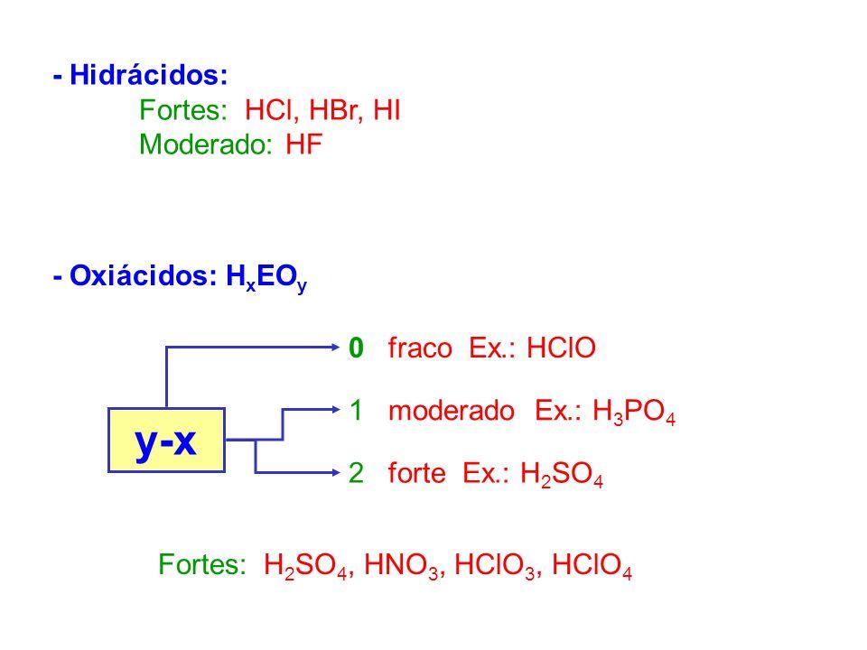 - Hidrácidos: Fortes: HCl, HBr, HI Moderado: HF - Oxiácidos: H x EO y 0 fraco Ex.: HClO 1 moderado Ex.: H 3 PO 4 2 forte Ex.: H 2 SO 4 y-x Fortes: H 2