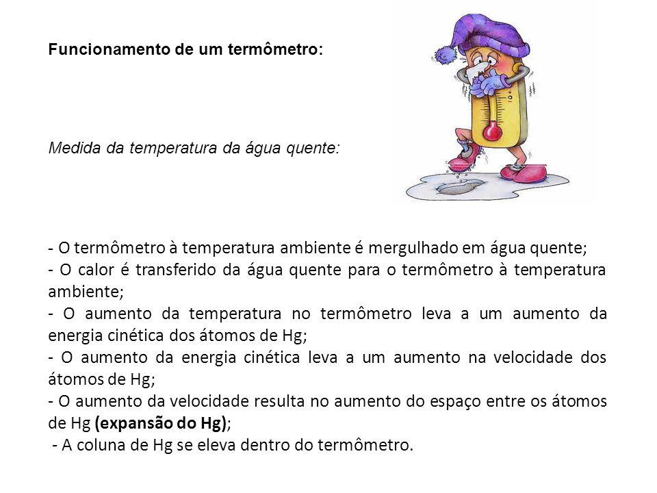 Funcionamento de um termômetro: Medida da temperatura da água quente: - O termômetro à temperatura ambiente é mergulhado em água quente; - O calor é t