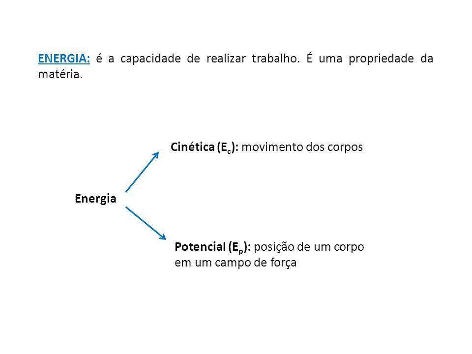 ENERGIA: é a capacidade de realizar trabalho. É uma propriedade da matéria. Energia Cinética (E c ): movimento dos corpos Potencial (E p ): posição de