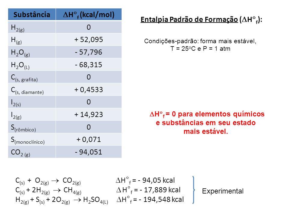 Entalpia Padrão de Formação ( H f ): Substância H f (kcal/mol) H 2(g) 0 H (g) + 52,095 H 2 O (g) - 57,796 H 2 O (L) - 68,315 C (s, grafita) 0 C (s, di