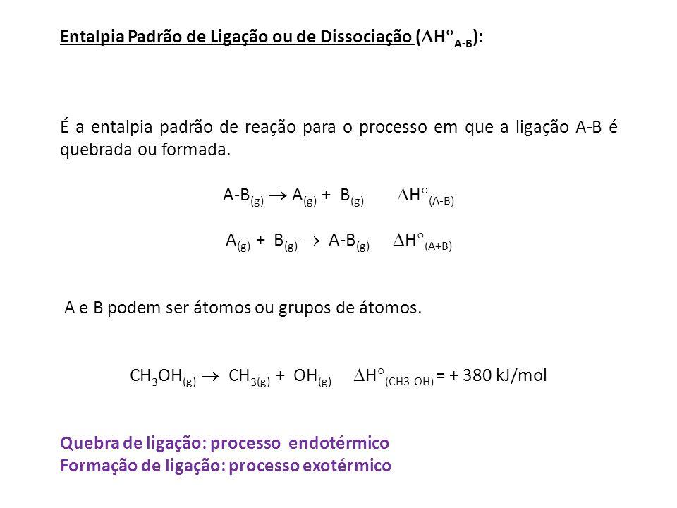 Entalpia Padrão de Ligação ou de Dissociação ( H A-B ): É a entalpia padrão de reação para o processo em que a ligação A-B é quebrada ou formada. A-B
