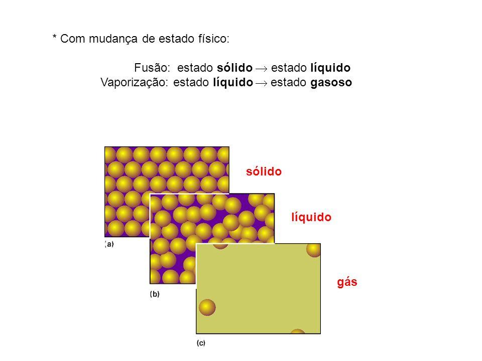 sólido líquido gás * Com mudança de estado físico: Fusão: estado sólido estado líquido Vaporização: estado líquido estado gasoso