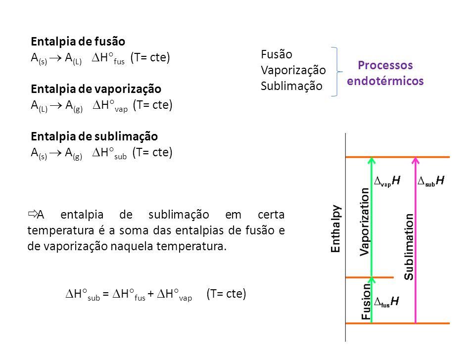 Entalpia de fusão A (s) A (L) H fus (T= cte) Entalpia de vaporização A (L) A (g) H vap (T= cte) Entalpia de sublimação A (s) A (g) H sub (T= cte) A en