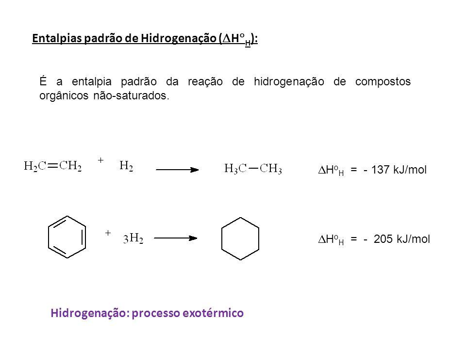 Entalpias padrão de Hidrogenação ( H H ): H o H = - 137 kJ/mol H o H = - 205 kJ/mol É a entalpia padrão da reação de hidrogenação de compostos orgânic