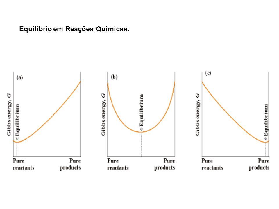 Equilíbrio em Reações Químicas: