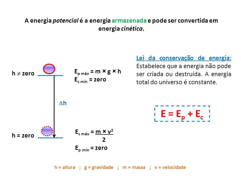 A energia potencial é a energia armazenada e pode ser convertida em energia cinética. Lei da conservação de energia: Estabelece que a energia não pode