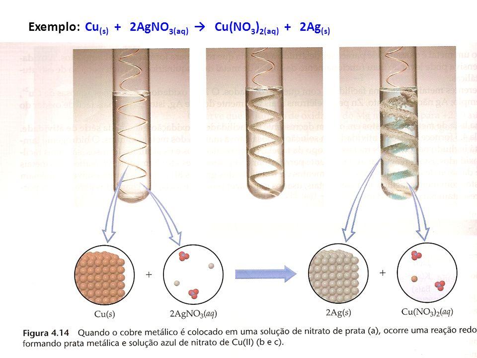 Exemplo: Cu (s) + 2AgNO 3 (aq) Cu(NO 3 ) 2 (aq) + 2Ag (s)