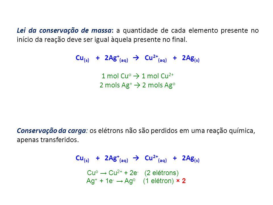 Lei da conservação de massa: a quantidade de cada elemento presente no início da reação deve ser igual àquela presente no final. Cu (s) + 2Ag + (aq) C