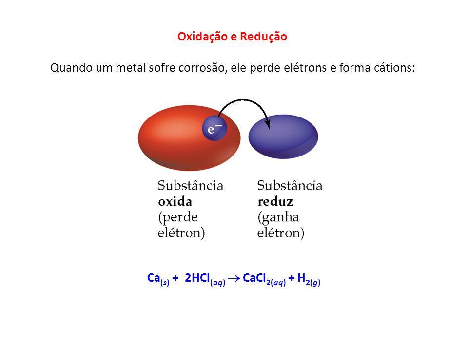 Oxidação e Redução Quando um metal sofre corrosão, ele perde elétrons e forma cátions: Ca (s) + 2HCl (aq) CaCl 2(aq) + H 2(g)