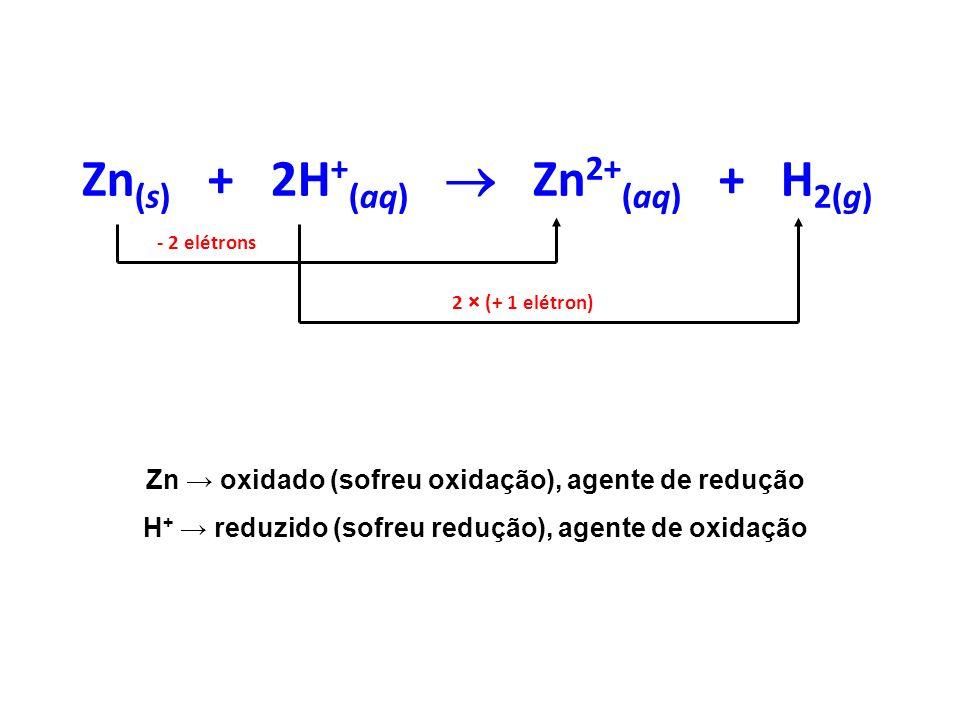 Zn oxidado (sofreu oxidação), agente de redução H + reduzido (sofreu redução), agente de oxidação Zn (s) + 2H + (aq) Zn 2+ (aq) + H 2(g) - 2 elétrons