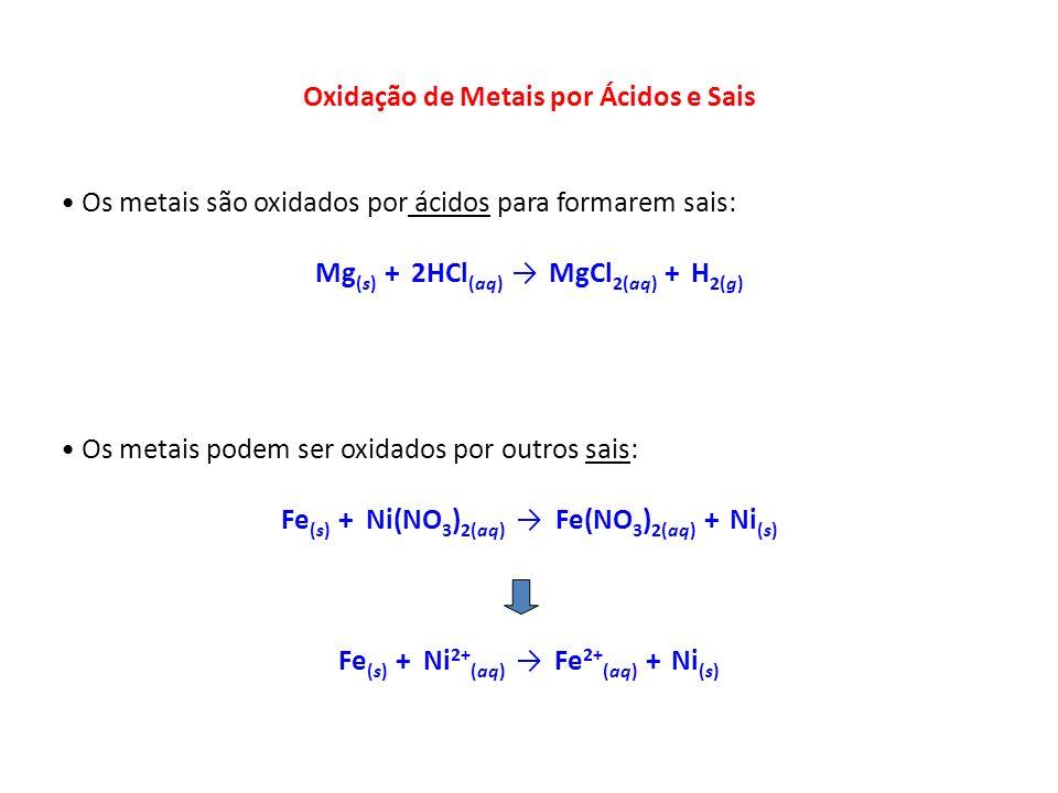 Oxidação de Metais por Ácidos e Sais Os metais são oxidados por ácidos para formarem sais: Mg (s) + 2HCl (aq) MgCl 2(aq) + H 2(g) Os metais podem ser