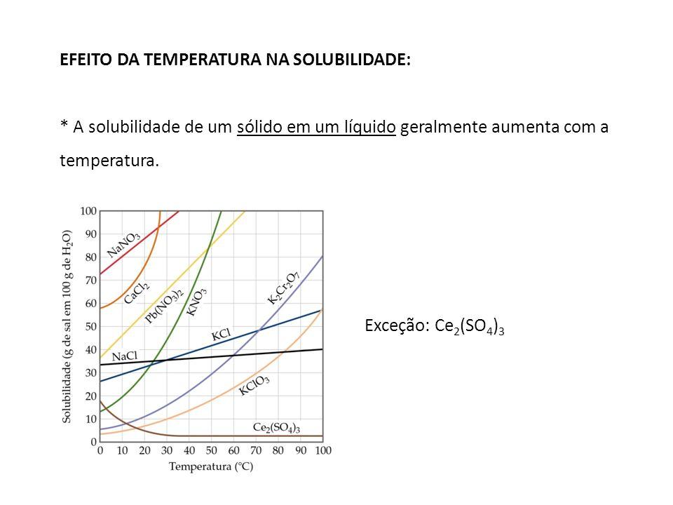 EFEITO DA TEMPERATURA NA SOLUBILIDADE: * A solubilidade de um sólido em um líquido geralmente aumenta com a temperatura.
