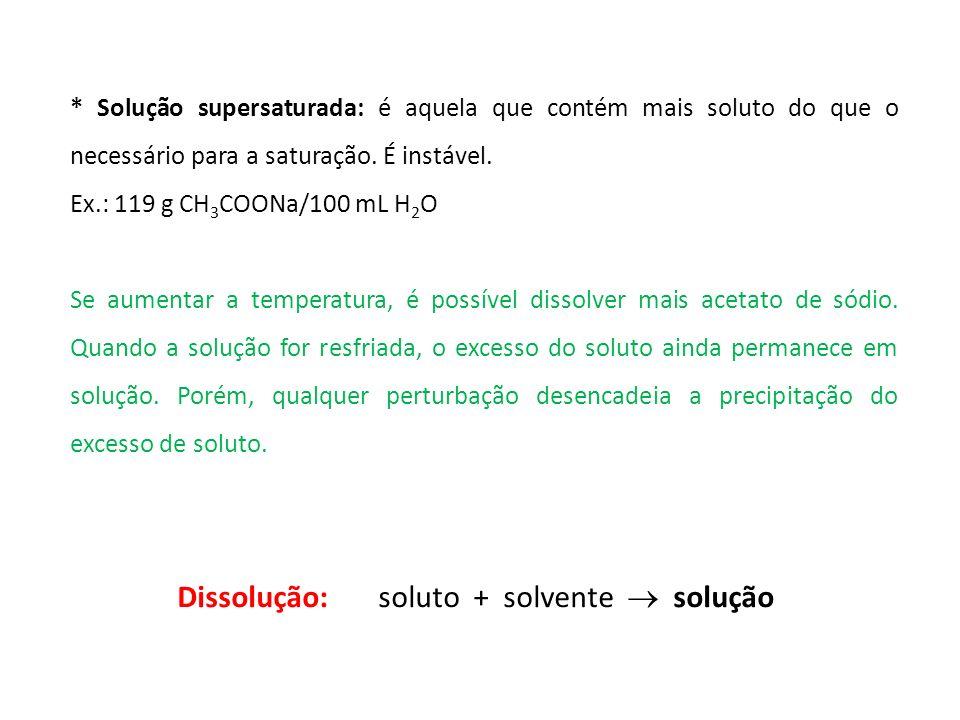 TIPOS DE SOLUÇÕES: