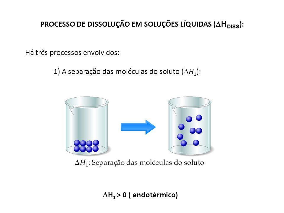 2) A separação das moléculas do solvente ( H 2 ): H 2 > 0 (endotérmico)
