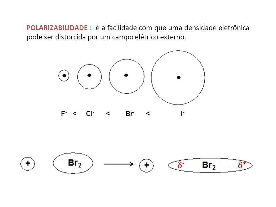 POLARIZABILIDADE : é a facilidade com que uma densidade eletrônica pode ser distorcida por um campo elétrico externo. F - < Cl - < Br - < I - - +